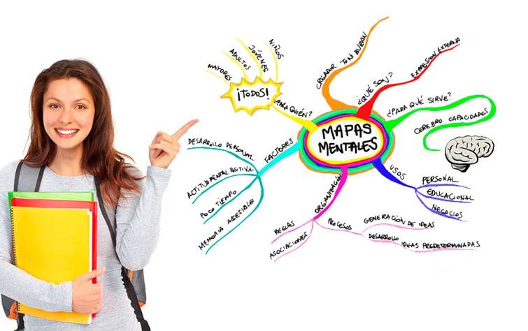 Mapas mentales y métodos de estudio